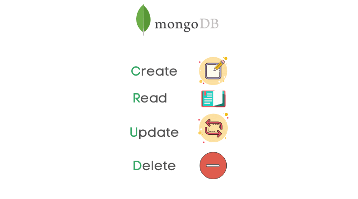 MongoDB Example Query for CRUD Operations