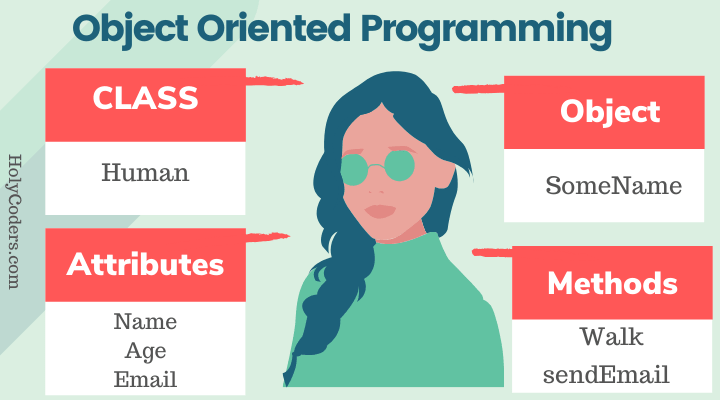 Object Oriented Programming (OOPs) Tutorial with Examples