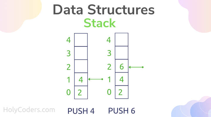 Stack Data Structure Push & Pop using Array and Linked List