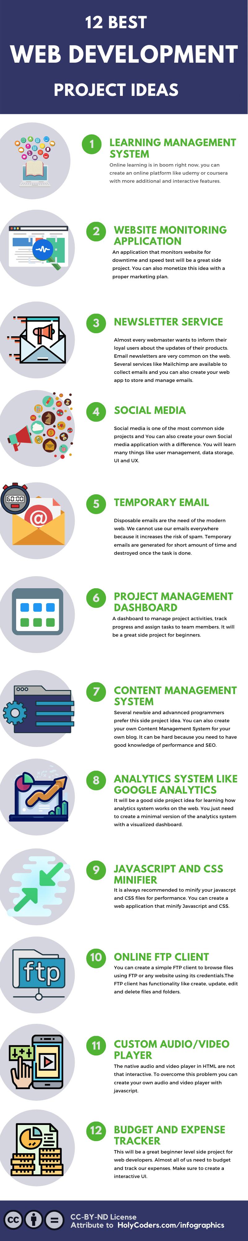 web development side project ideas